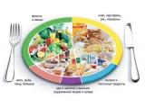 Гостиничный комплекс Ял - иконка «питание» в Параньге